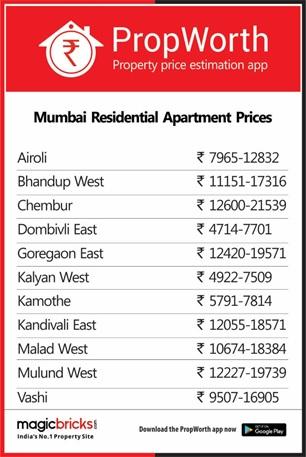Mumbai-realty.jpg