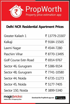 Property Price Synopsis: Bengaluru, Chandigarh, Delhi