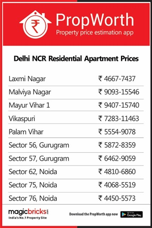 delhi-realty-prices.jpg