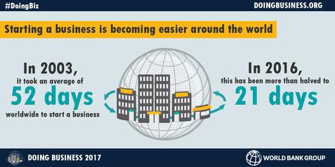 starting-a-business world bank