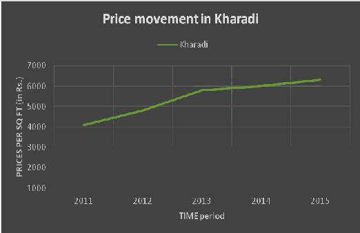 kharadi_2_0.JPG
